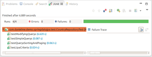 junit spring data jpa