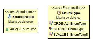 jpa enumerated uml